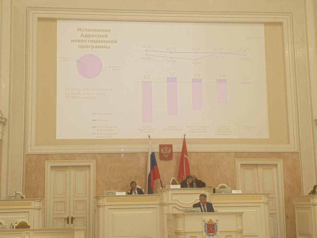 """Эдуард Батанов: """"И это не Газпром..."""". Депутаты согласились, что бюджет 2020 года исполнен"""